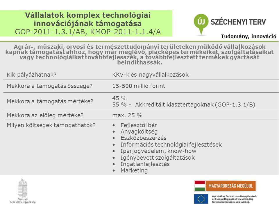 Vállalatok komplex technológiai innovációjának támogatása GOP-2011-1.3.1/AB, KMOP-2011-1.1.4/A