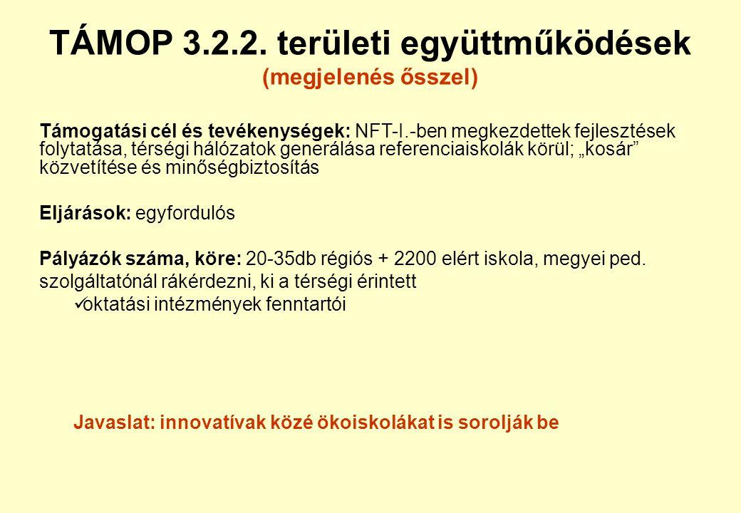 TÁMOP 3.2.2. területi együttműködések (megjelenés ősszel)