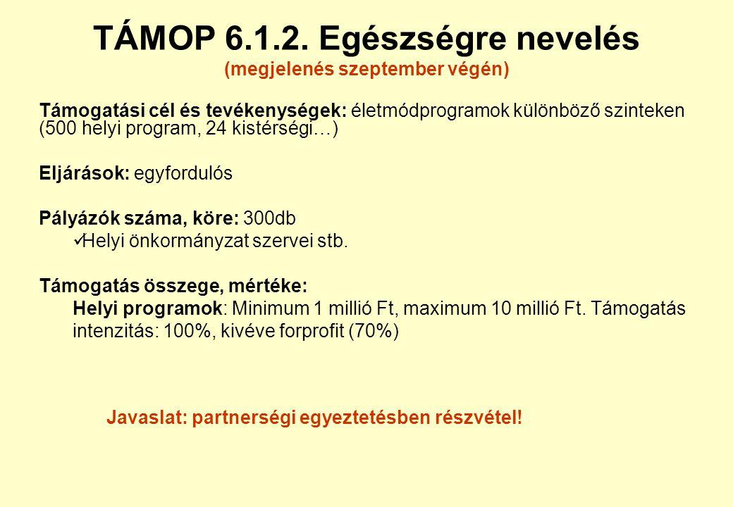 TÁMOP 6.1.2. Egészségre nevelés (megjelenés szeptember végén)