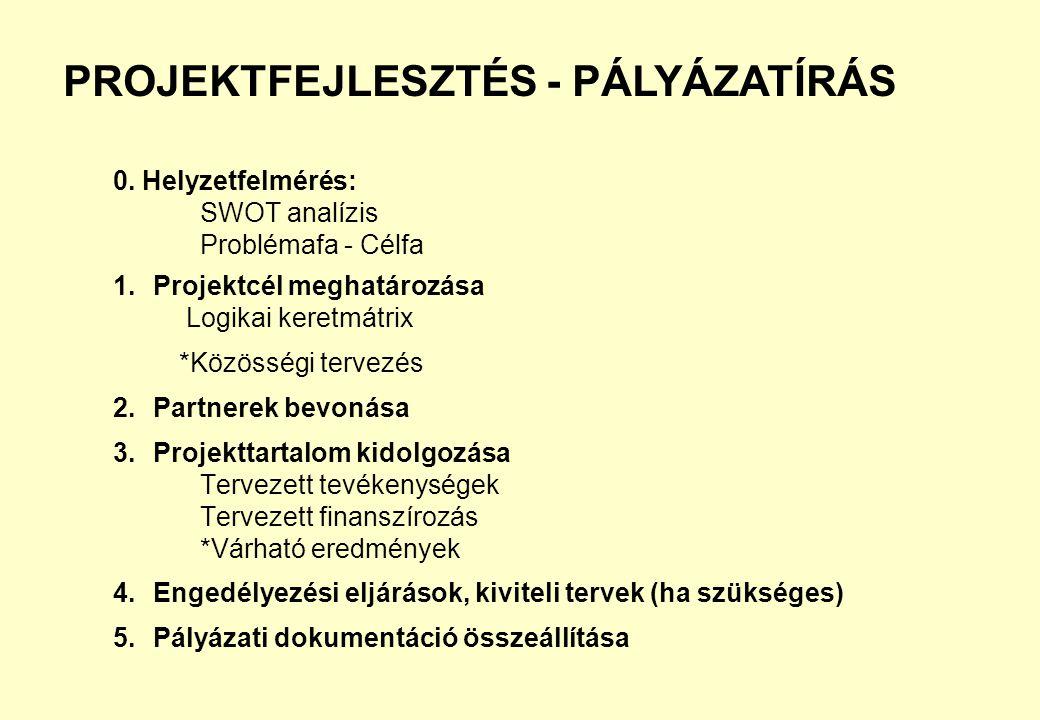 PROJEKTFEJLESZTÉS - PÁLYÁZATÍRÁS