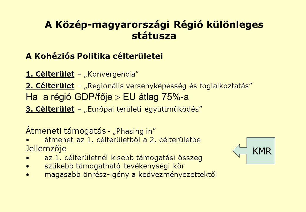 A Kohéziós Politika célterületei