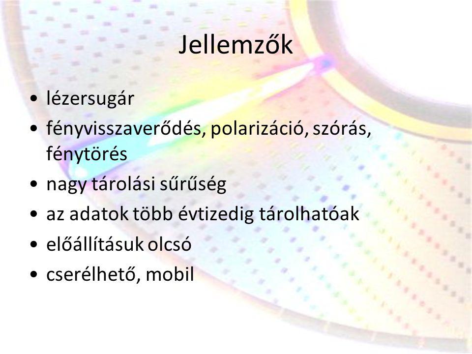 Jellemzők lézersugár fényvisszaverődés, polarizáció, szórás, fénytörés