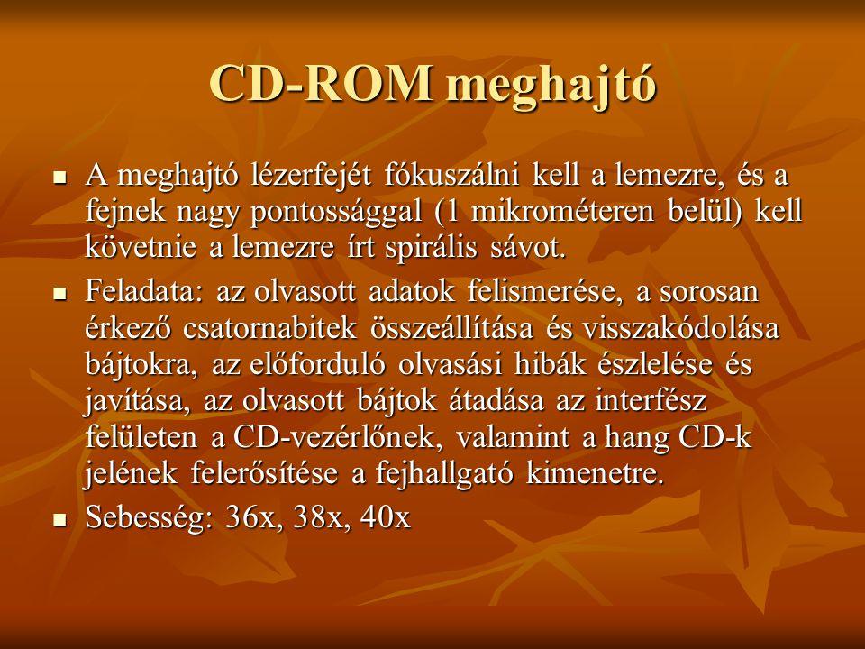 CD-ROM meghajtó