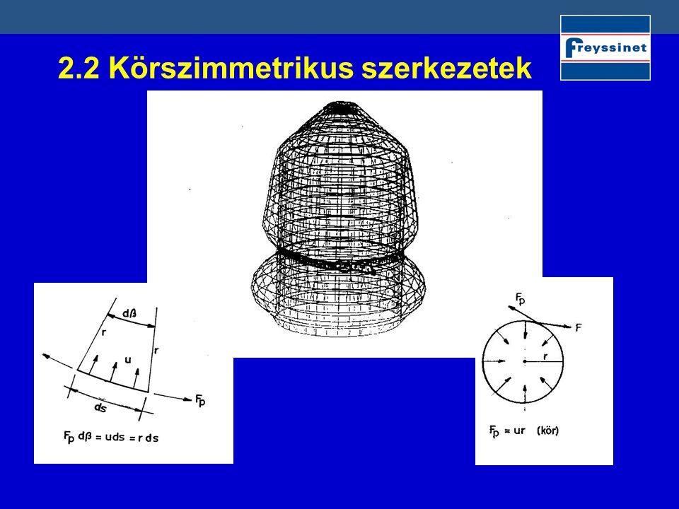 2.2 Körszimmetrikus szerkezetek