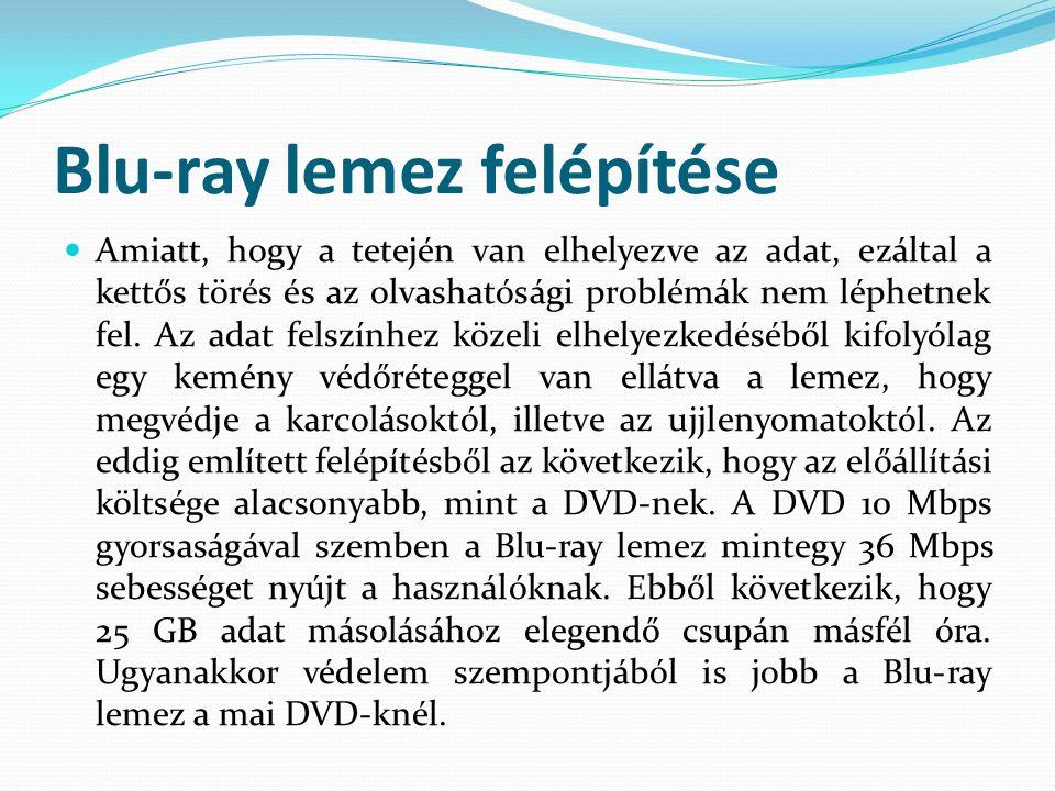 Blu-ray lemez felépítése