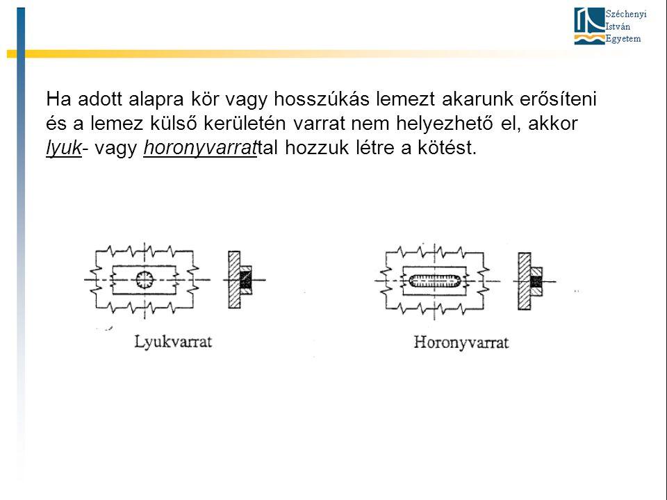 Ha adott alapra kör vagy hosszúkás lemezt akarunk erősíteni és a lemez külső kerületén varrat nem helyezhető el, akkor lyuk- vagy horonyvarrattal hozzuk létre a kötést.