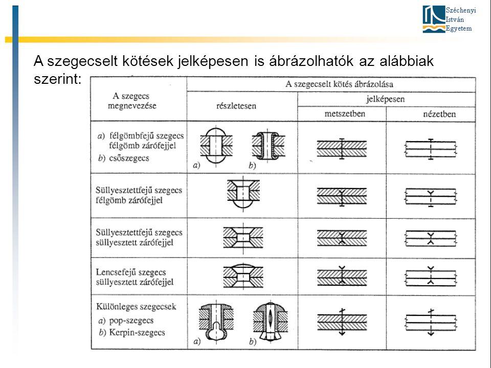 A szegecselt kötések jelképesen is ábrázolhatók az alábbiak szerint: