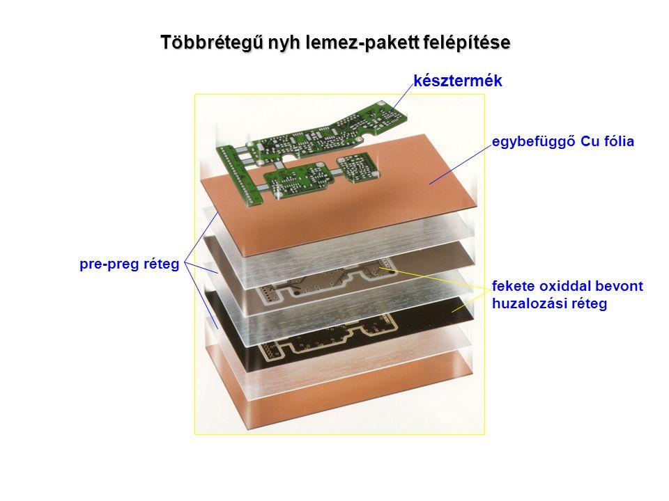 Többrétegű nyh lemez-pakett felépítése