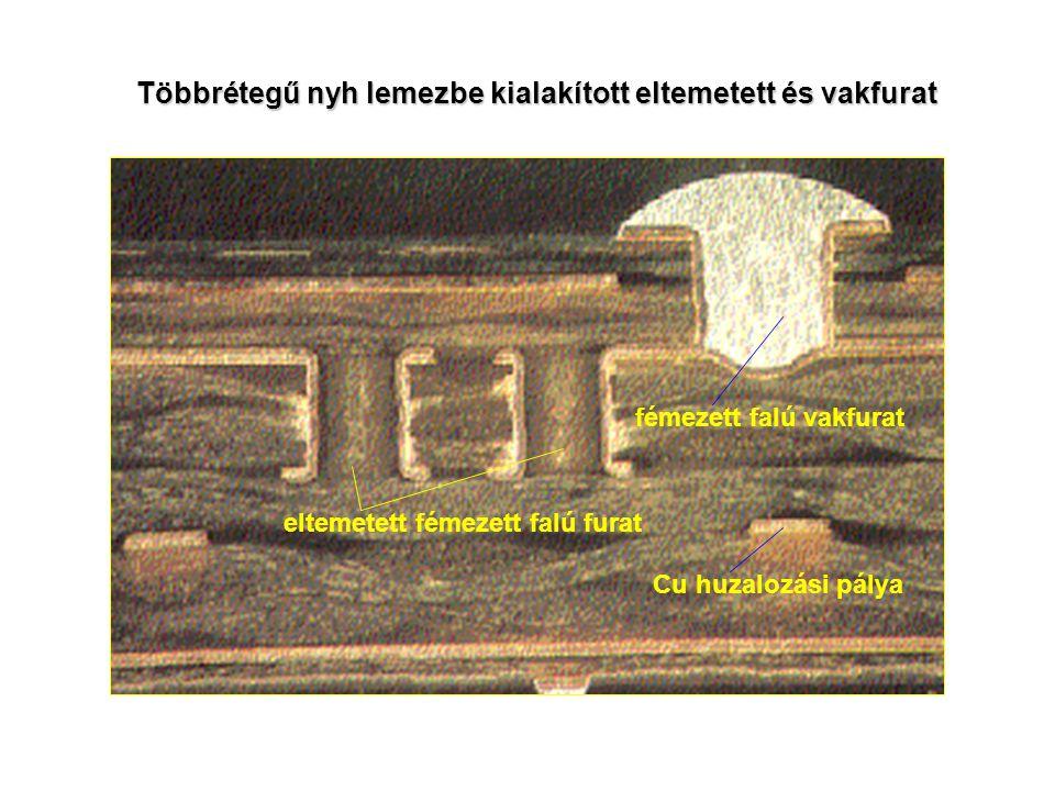 Többrétegű nyh lemezbe kialakított eltemetett és vakfurat
