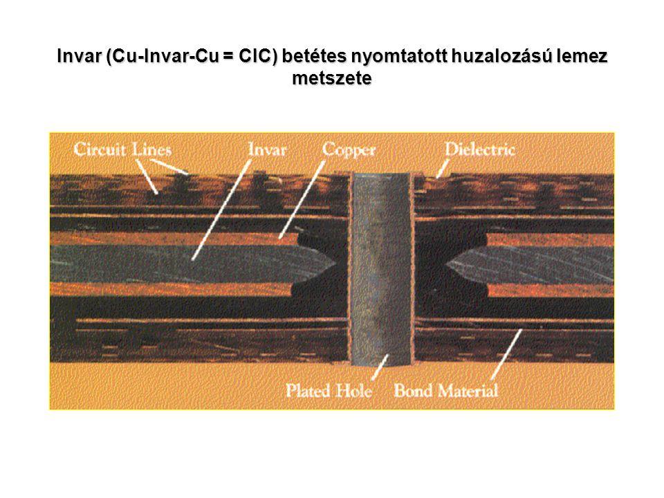 Invar (Cu-Invar-Cu = CIC) betétes nyomtatott huzalozású lemez metszete