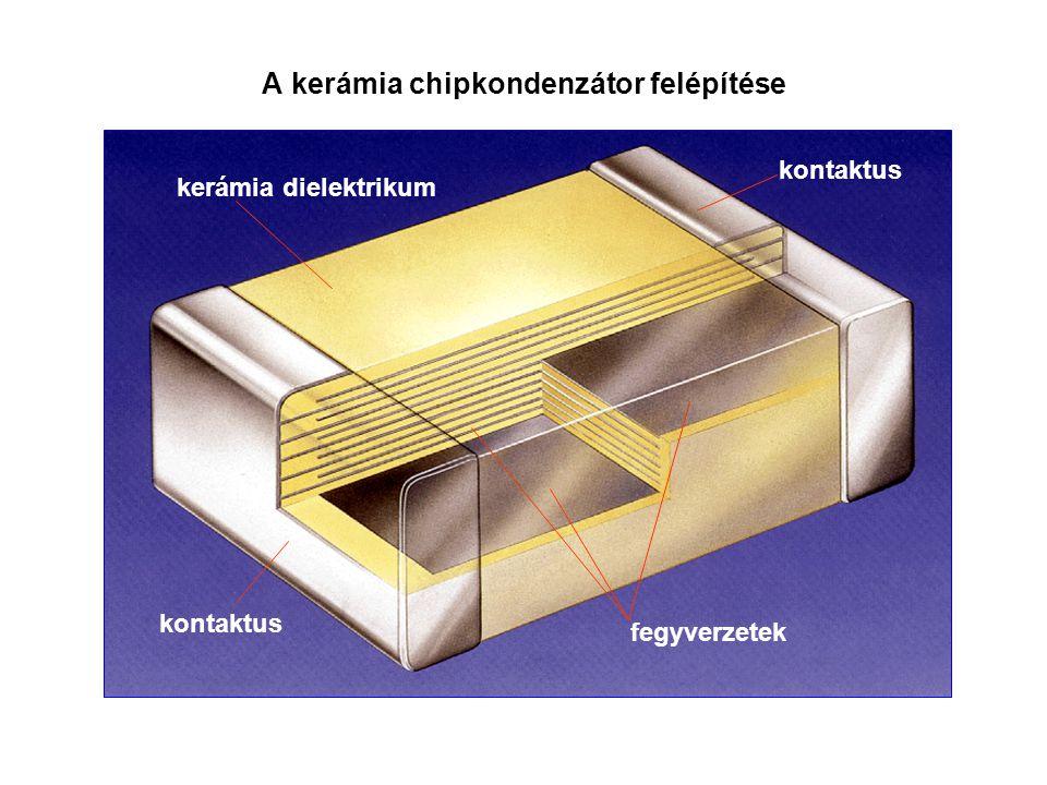 A kerámia chipkondenzátor felépítése