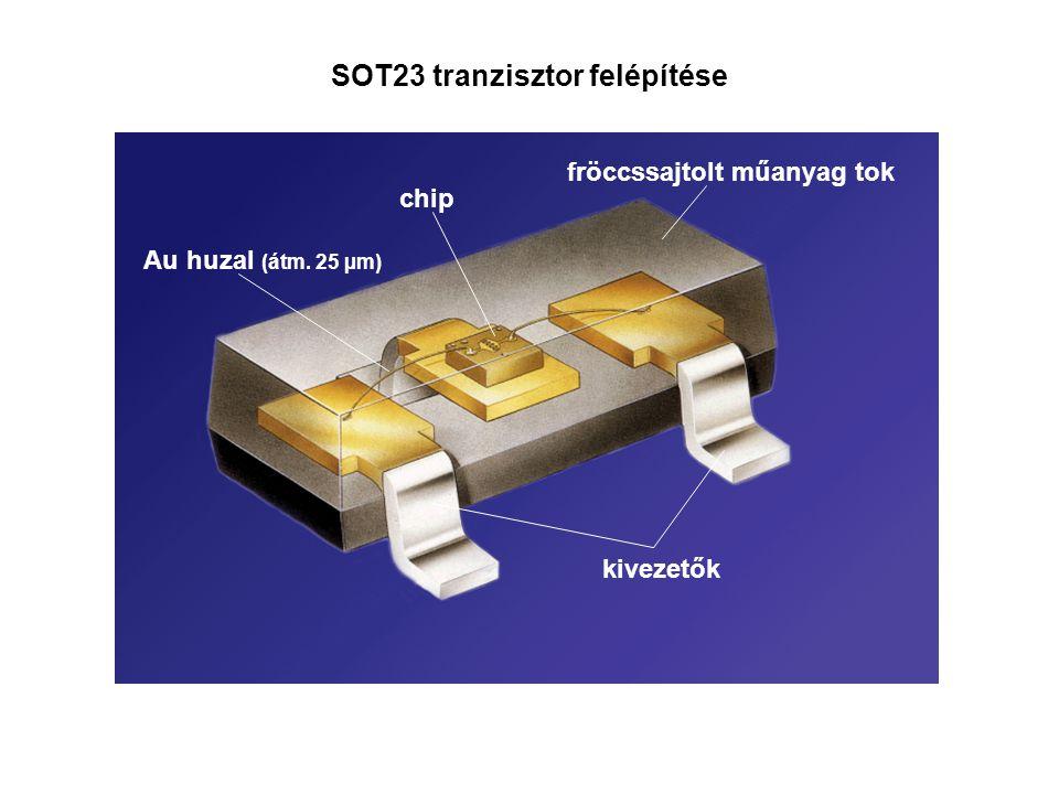SOT23 tranzisztor felépítése