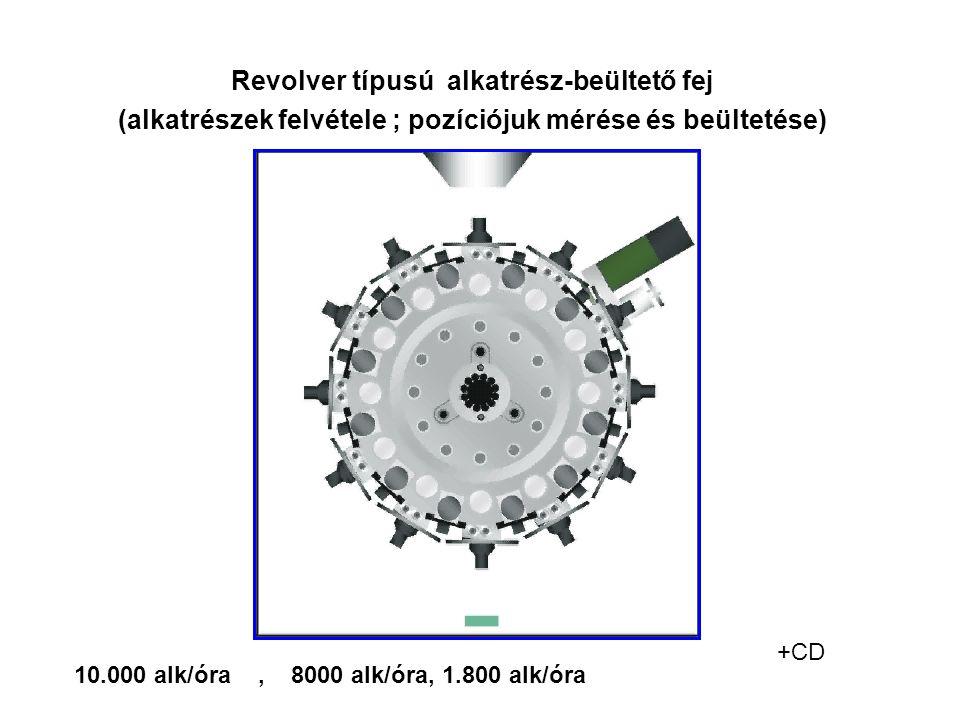 Revolver típusú alkatrész-beültető fej (alkatrészek felvétele ; pozíciójuk mérése és beültetése)