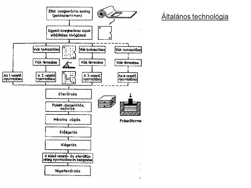 Általános technológia