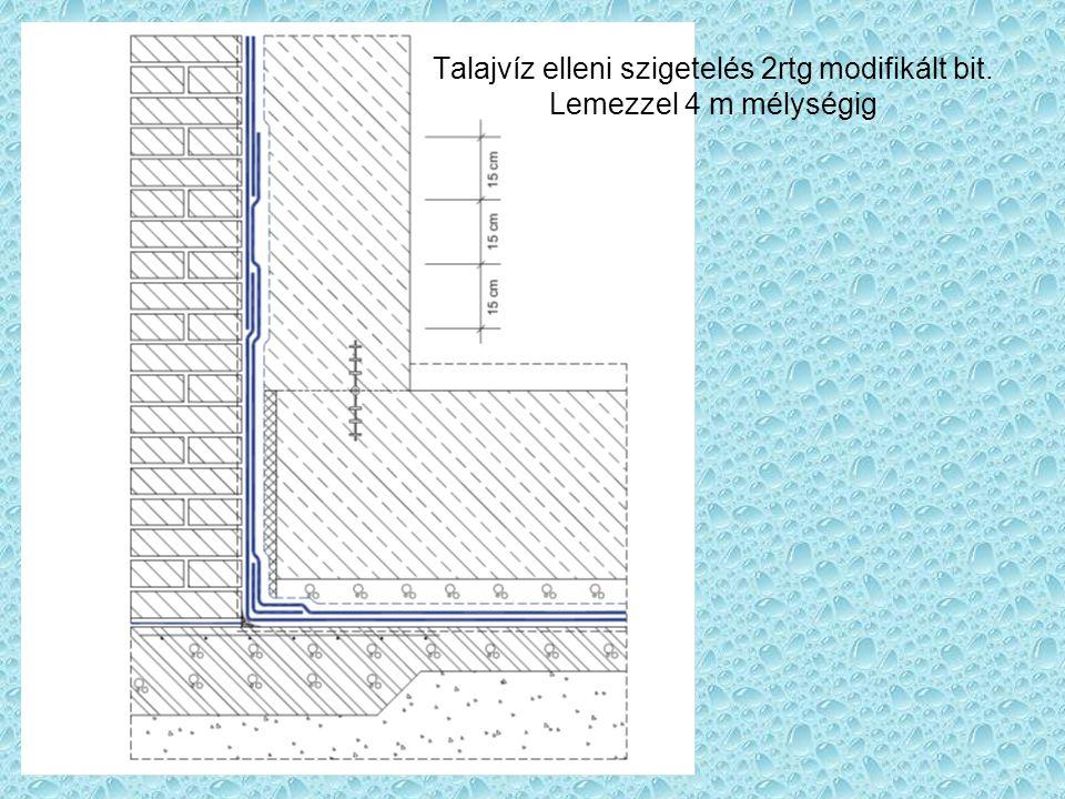 Talajvíz elleni szigetelés 2rtg modifikált bit. Lemezzel 4 m mélységig
