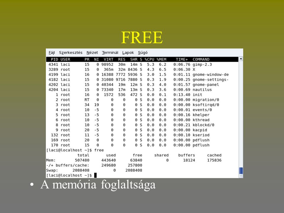 FREE A memória foglaltsága