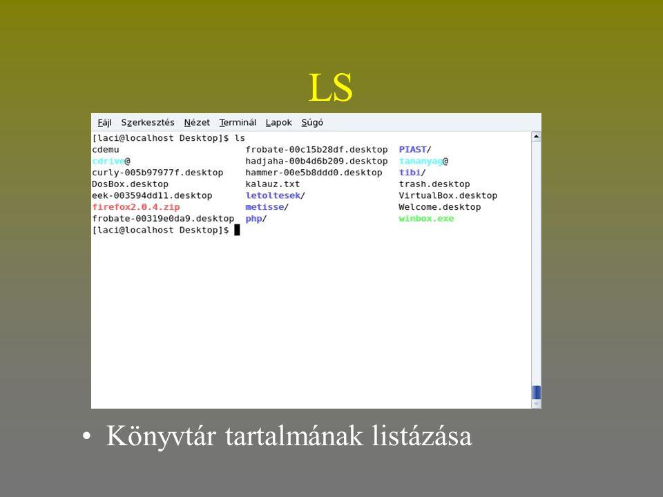 LS Könyvtár tartalmának listázása