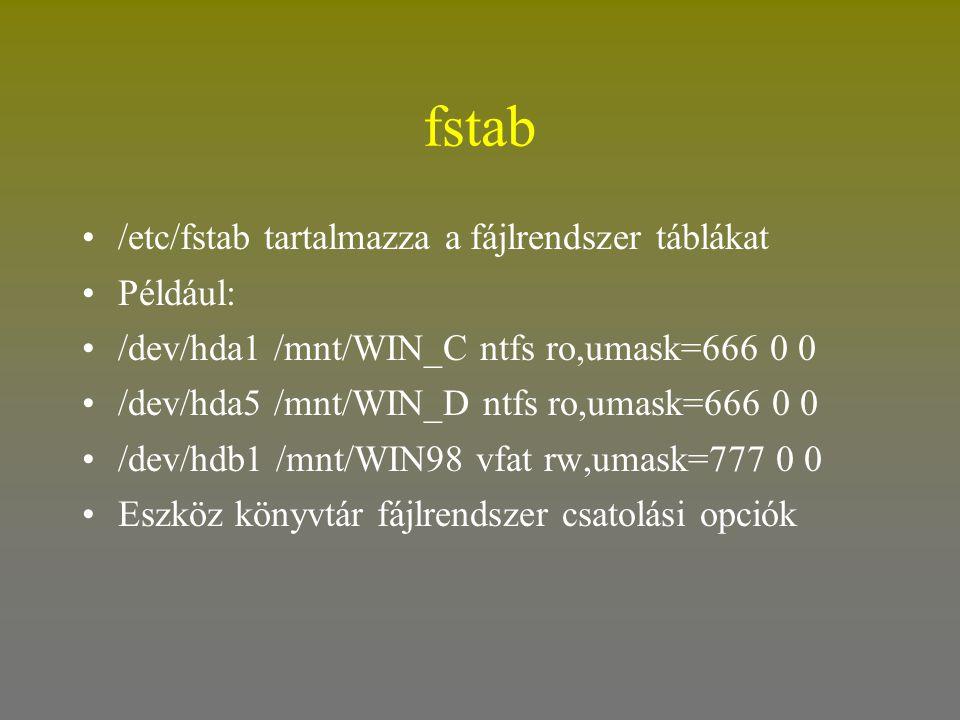 fstab /etc/fstab tartalmazza a fájlrendszer táblákat Például: