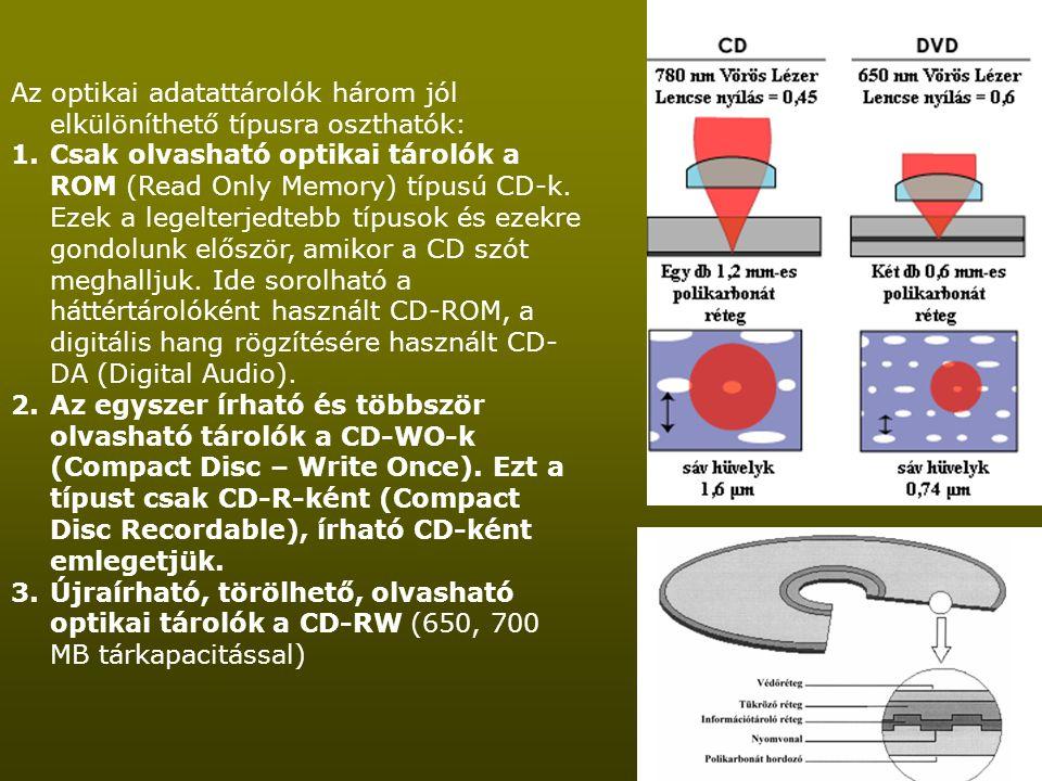 Az optikai adatattárolók három jól elkülöníthető típusra oszthatók: