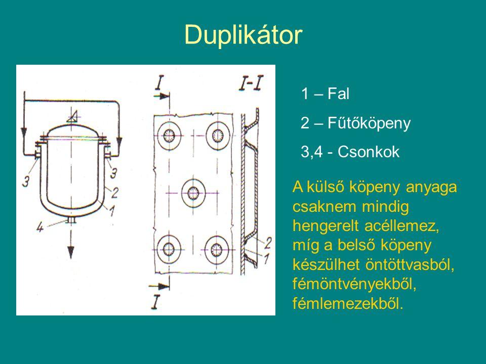 Duplikátor 1 – Fal 2 – Fűtőköpeny 3,4 - Csonkok