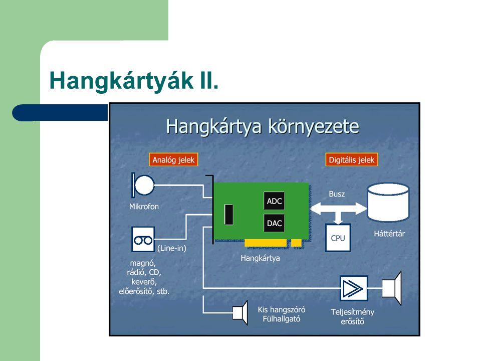 Hangkártyák II.