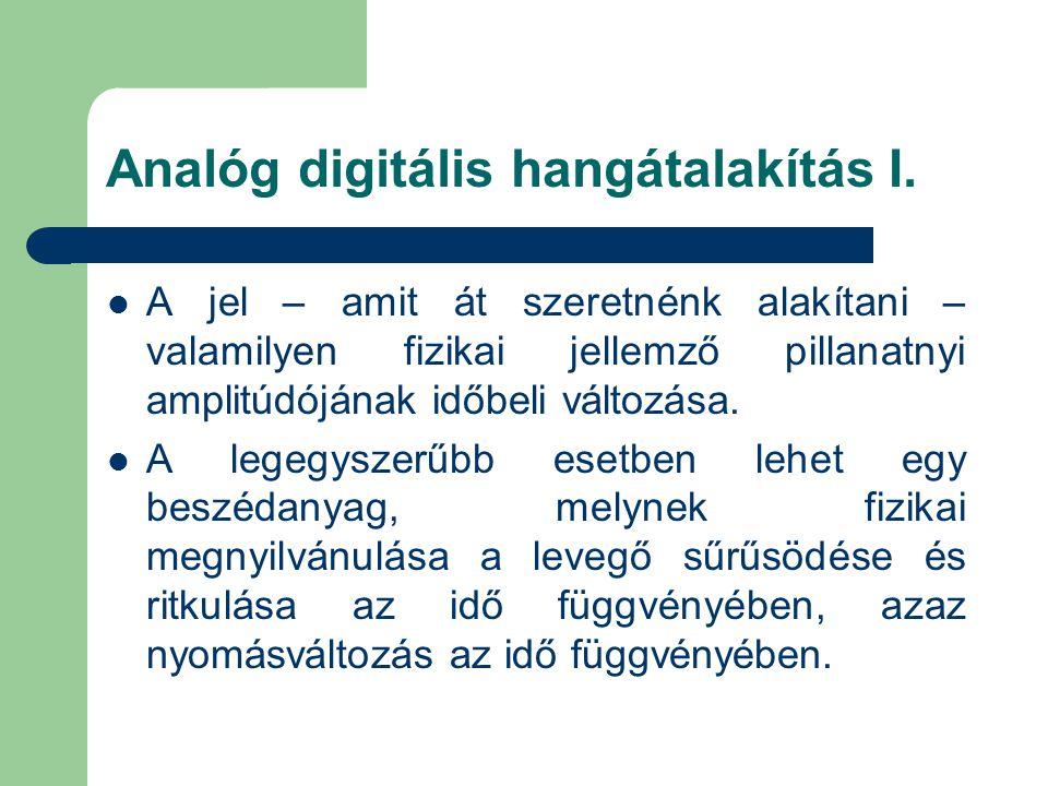 Analóg digitális hangátalakítás I.