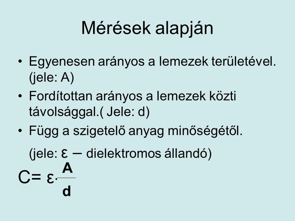 Mérések alapján C= ε A d