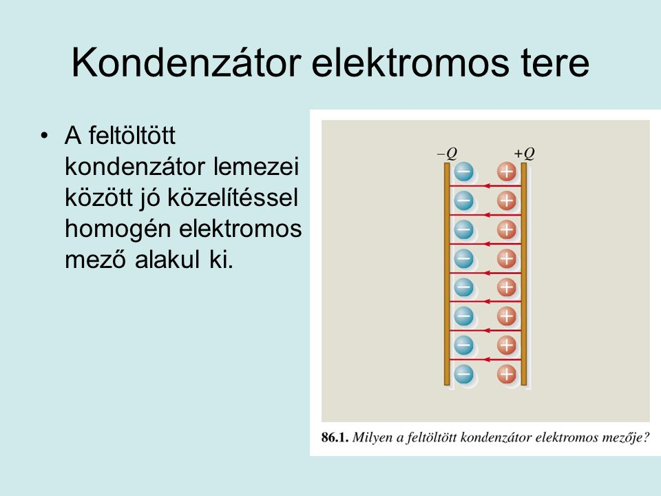 Kondenzátor elektromos tere