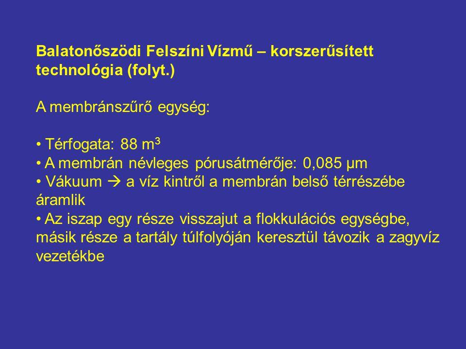 Balatonőszödi Felszíni Vízmű – korszerűsített technológia (folyt.)