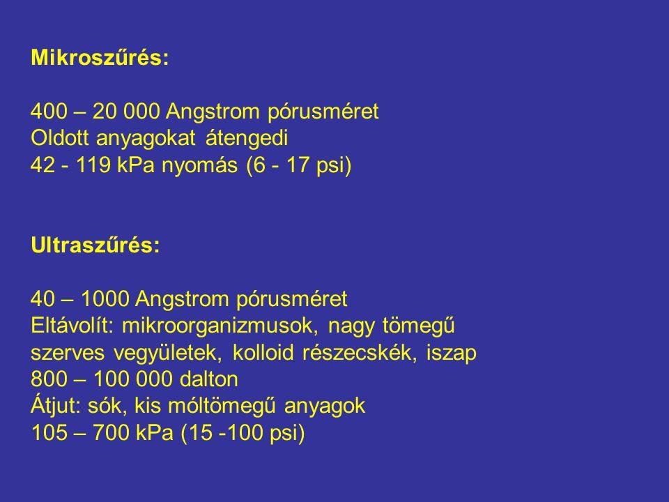 Mikroszűrés: 400 – 20 000 Angstrom pórusméret. Oldott anyagokat átengedi. 42 - 119 kPa nyomás (6 - 17 psi)