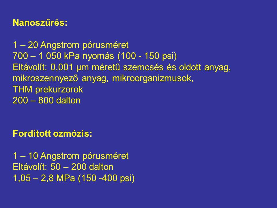Nanoszűrés: 1 – 20 Angstrom pórusméret. 700 – 1 050 kPa nyomás (100 - 150 psi) Eltávolít: 0,001 μm méretű szemcsés és oldott anyag,
