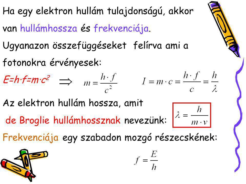 Ha egy elektron hullám tulajdonságú, akkor van hullámhossza és frekvenciája.