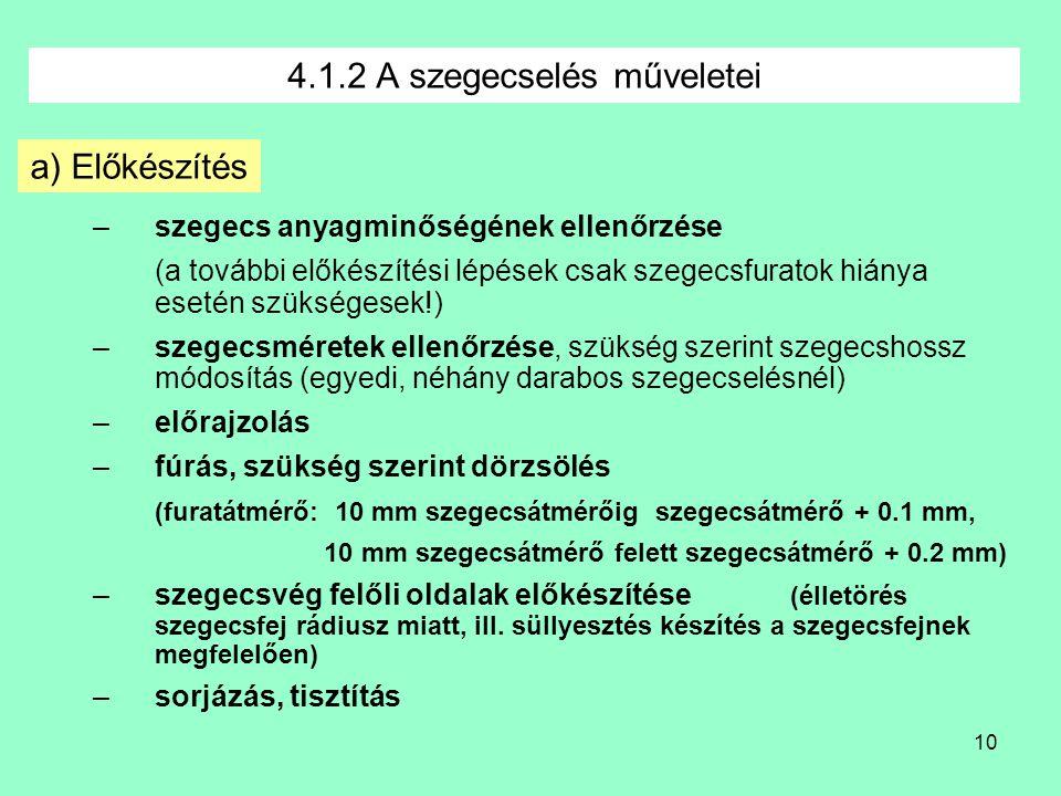 4.1.2 A szegecselés műveletei