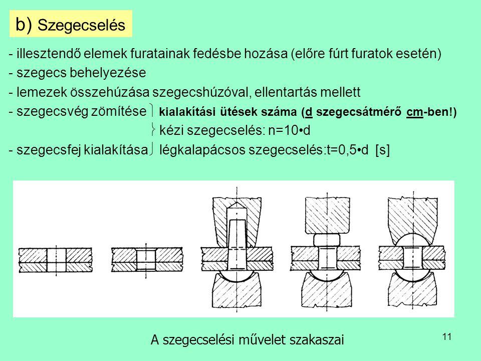 A szegecselési művelet szakaszai