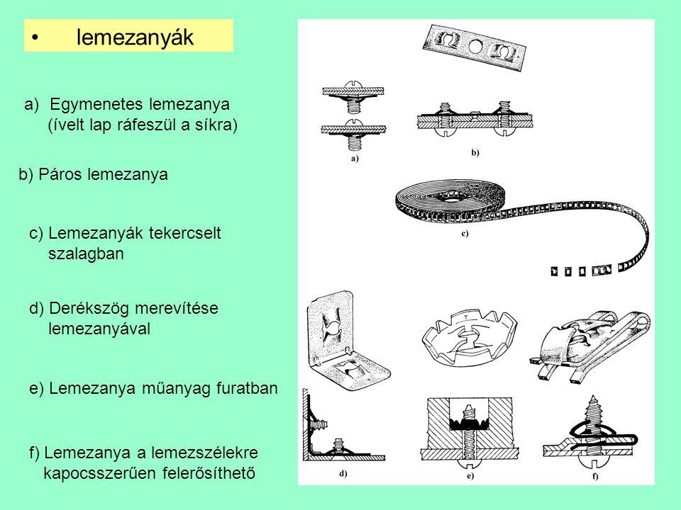 lemezanyák Egymenetes lemezanya (ívelt lap ráfeszül a síkra)