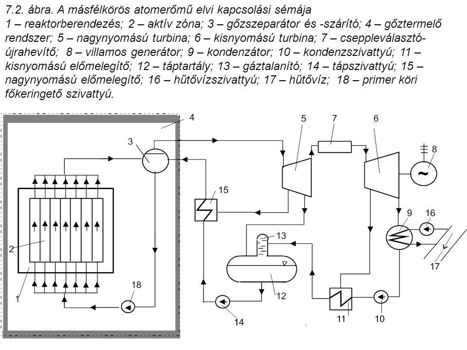 7.2. ábra. A másfélkörös atomerőmű elvi kapcsolási sémája