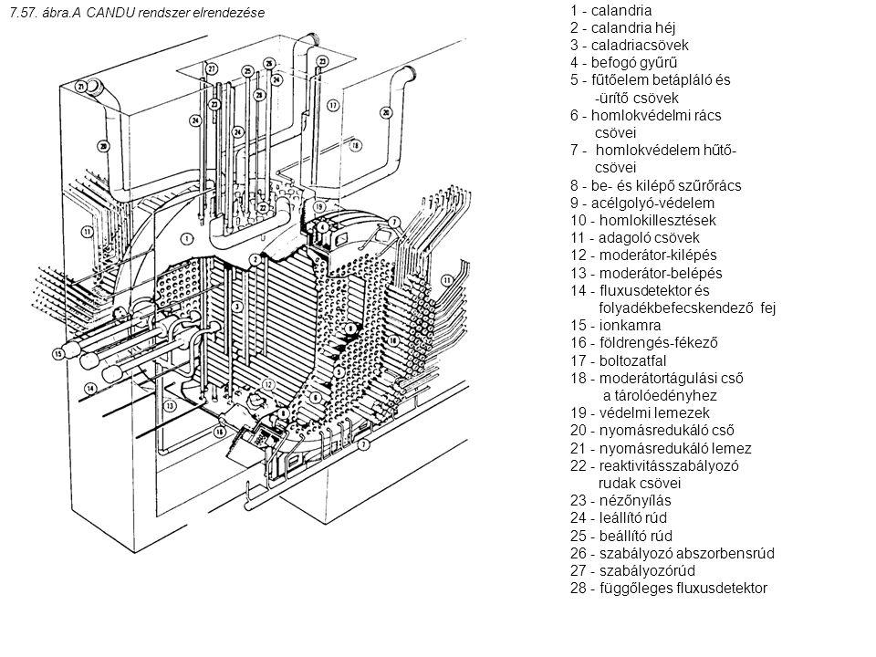 5 - fűtőelem betápláló és -ürítő csövek 6 - homlokvédelmi rács csövei