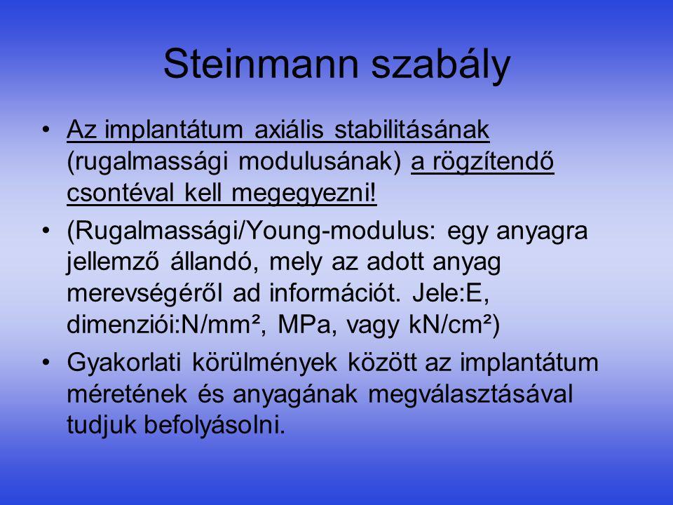 Steinmann szabály Az implantátum axiális stabilitásának (rugalmassági modulusának) a rögzítendő csontéval kell megegyezni!