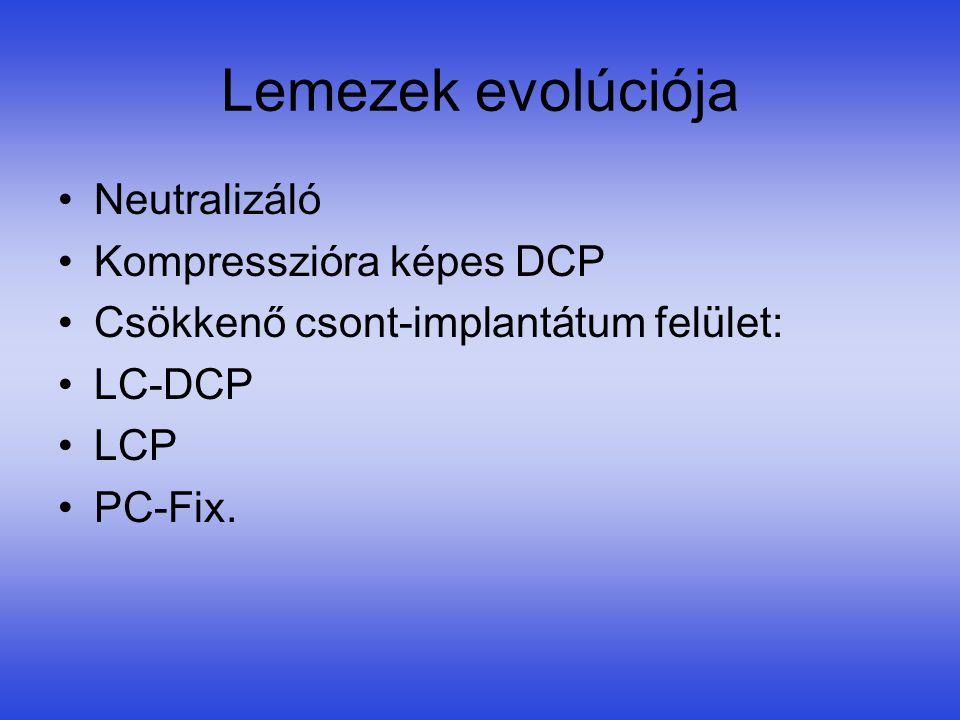 Lemezek evolúciója Neutralizáló Kompresszióra képes DCP