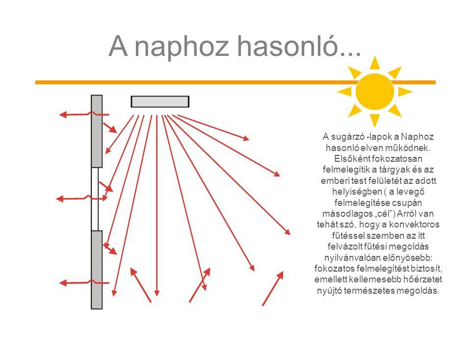 A naphoz hasonló...