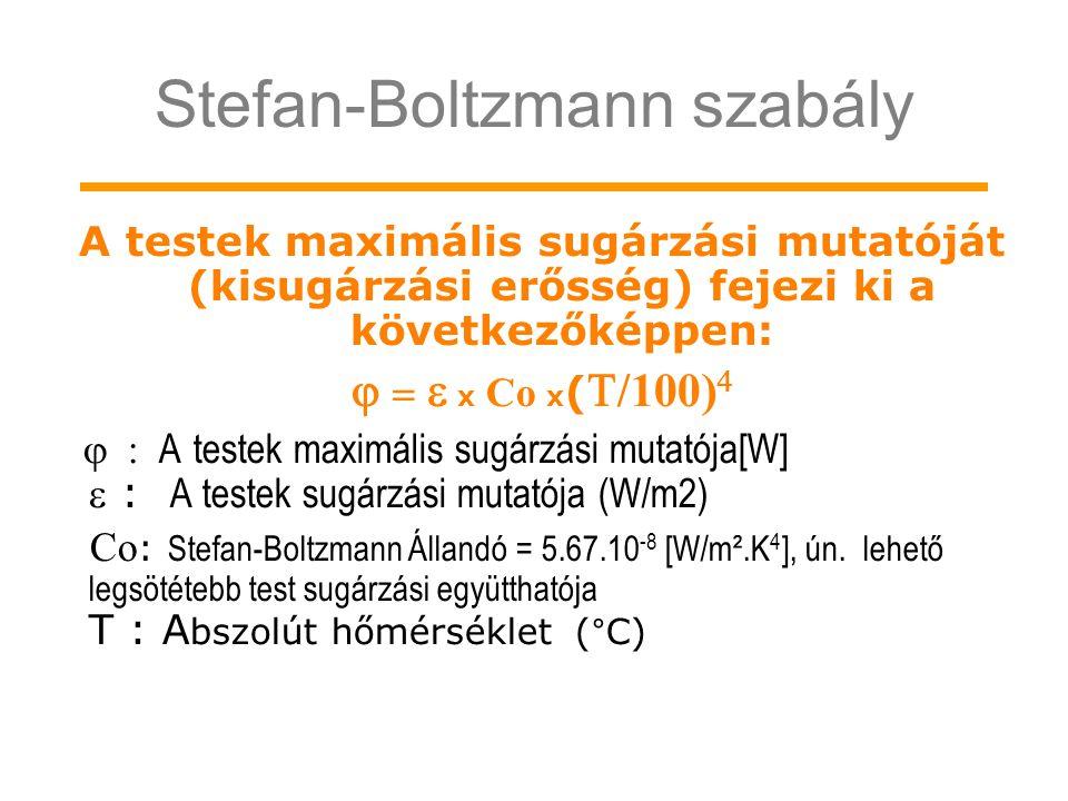 Stefan-Boltzmann szabály