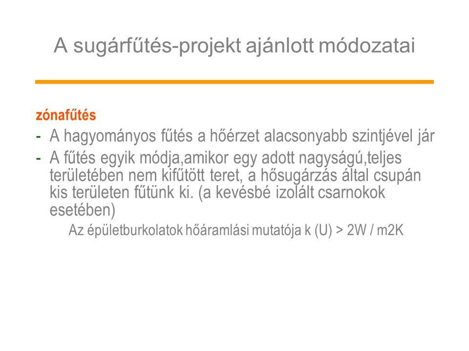 A sugárfűtés-projekt ajánlott módozatai