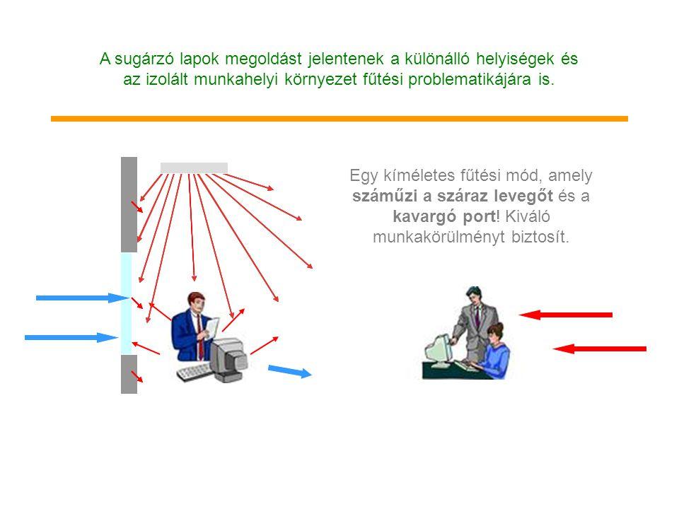 A sugárzó lapok megoldást jelentenek a különálló helyiségek és az izolált munkahelyi környezet fűtési problematikájára is.