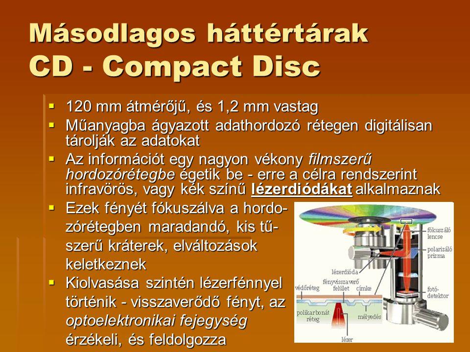 Másodlagos háttértárak CD - Compact Disc