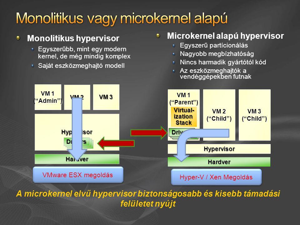 Monolitikus vagy microkernel alapú