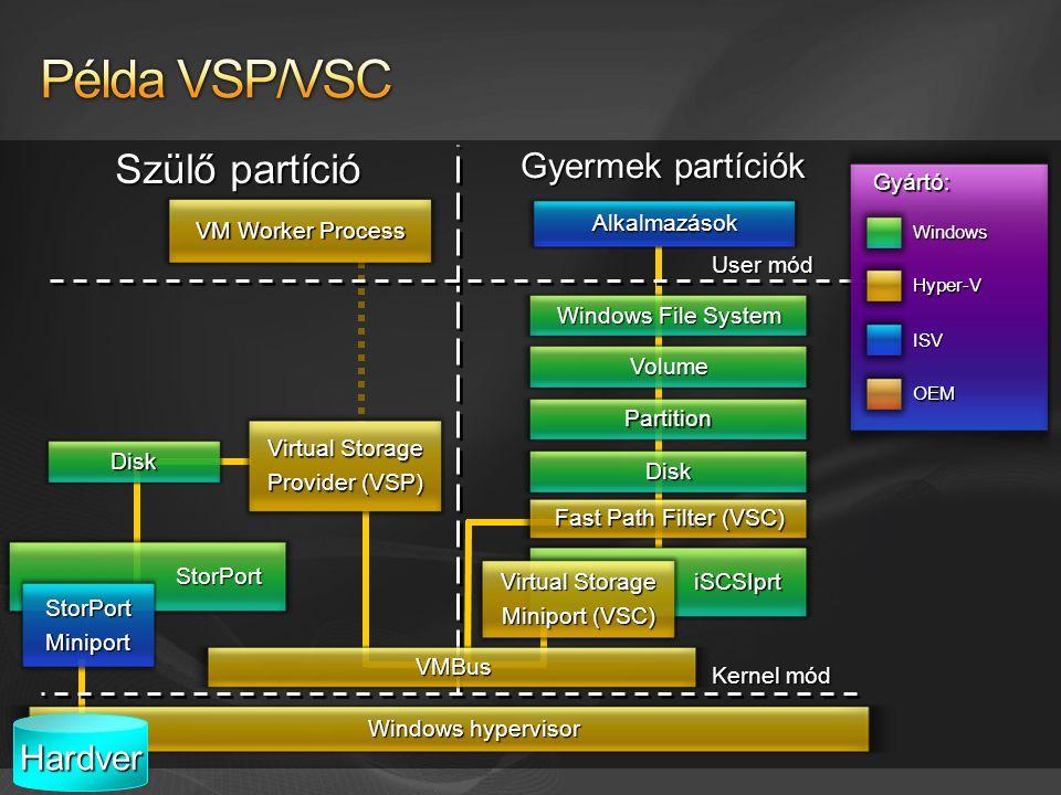 Példa VSP/VSC Szülő partíció Gyermek partíciók Hardver Gyártó:
