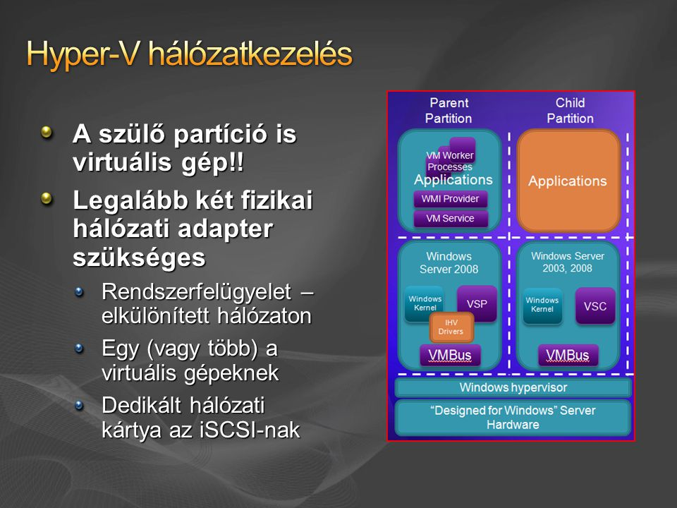 Hyper-V hálózatkezelés