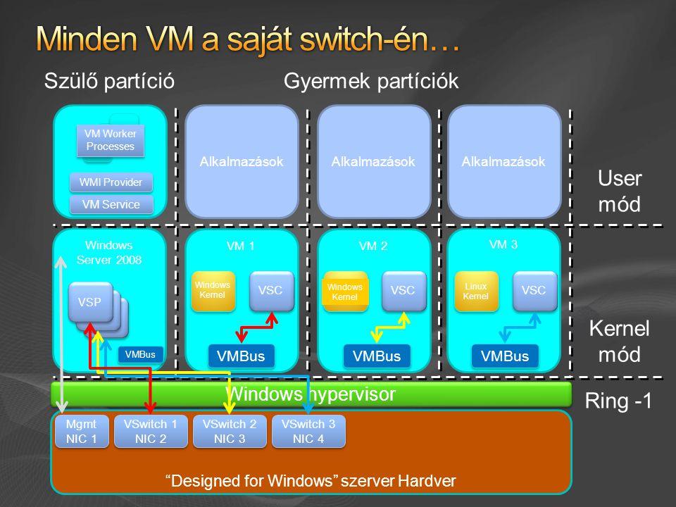 Minden VM a saját switch-én…