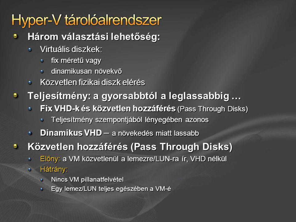 Hyper-V tárolóalrendszer