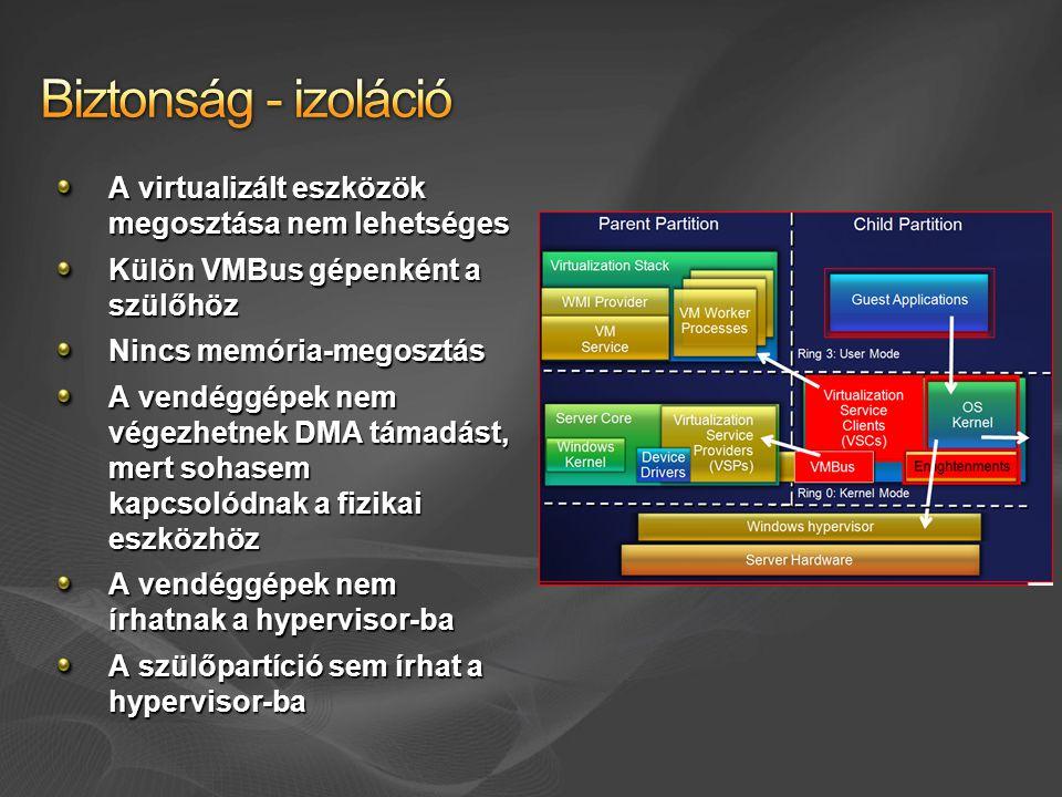 Biztonság - izoláció A virtualizált eszközök megosztása nem lehetséges
